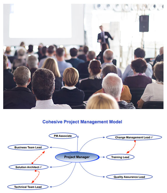 Cohesive_Project_Mgmt_Color-new.jpg
