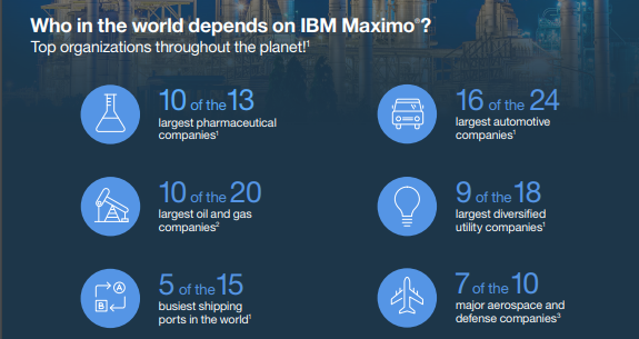 Who uses Maximo? IBM Maximo EAM Maximo Cohesive Solutions